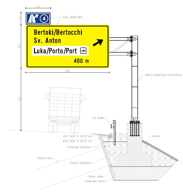 Prometna oprema Kažipotna signalizacija H5-H6 Slika1